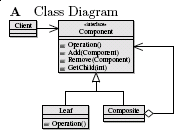 Welcome to metauml uml for latexmetapost class diagram example ccuart Images