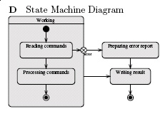 Welcome to metauml uml for latexmetapost state diagram example ccuart Images